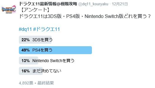 ドラクエ11は3DS版・PS4版・Nintendo Switch版どれを買う?